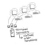 remote-desktop-sessions