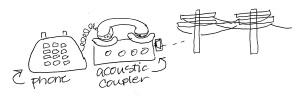 acoustic coupler