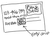 EMVChipCard